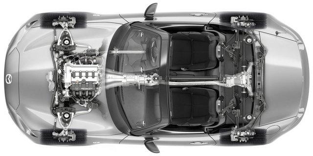 05_Mazda_MX-5_ND_15.jpg