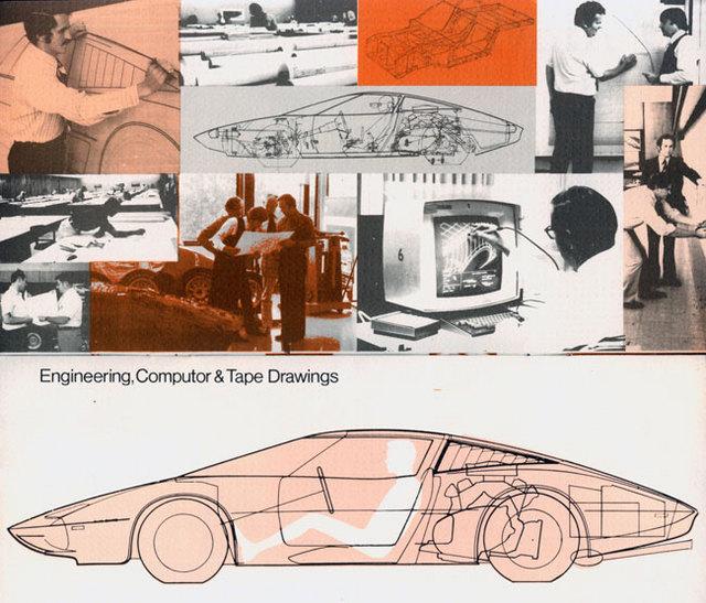 Chevrolet_Aerovette_1973_21.jpg