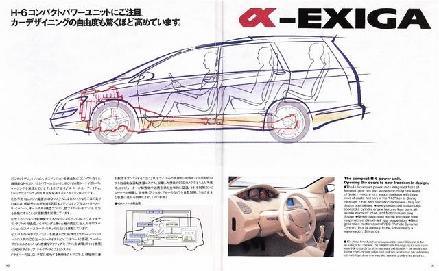 Subaru_α_EXIGA_パッケージレイアウト.jpg