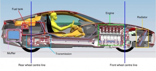06_Aston_Martin_One-77layout.jpg